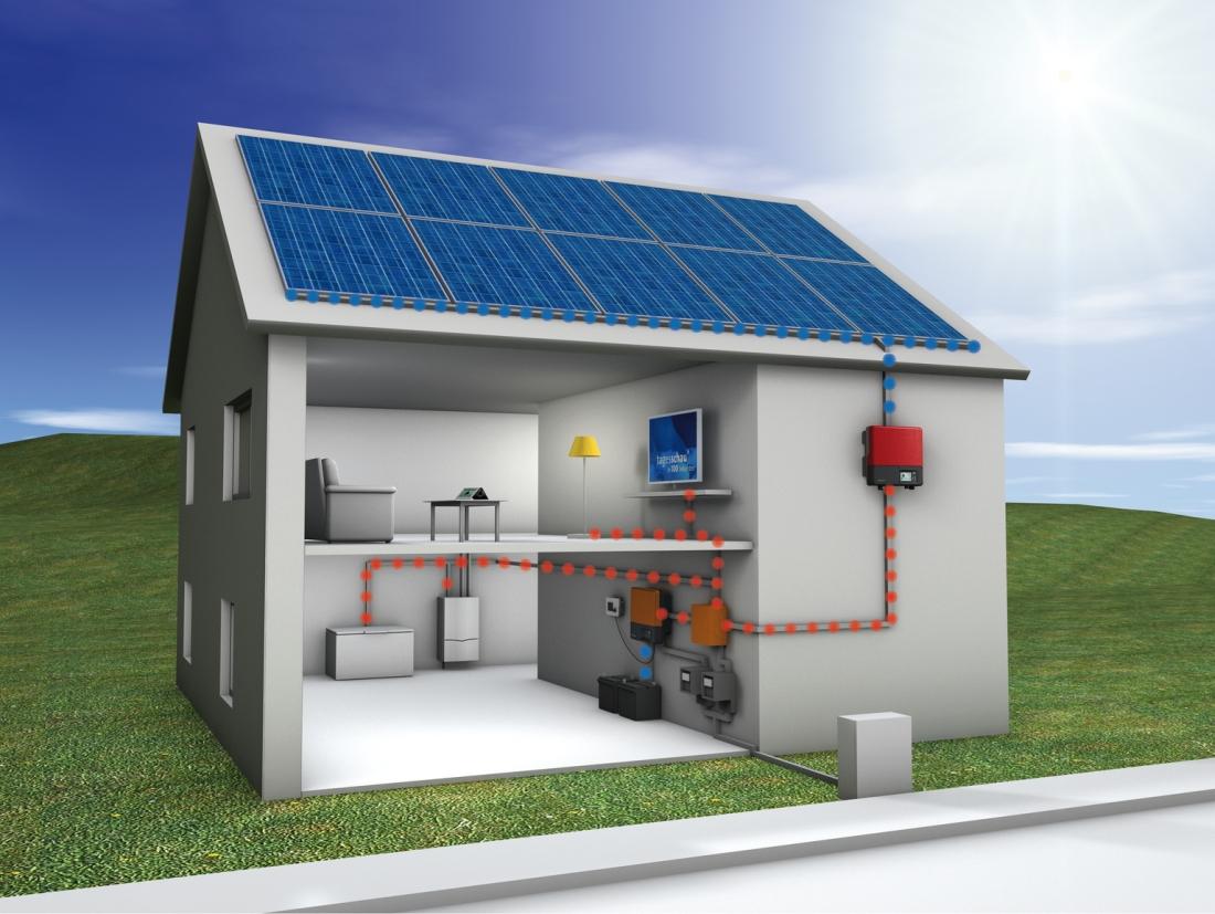 solárne systémy a panely dotácie
